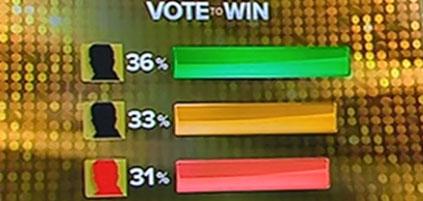 2014 preliminary results