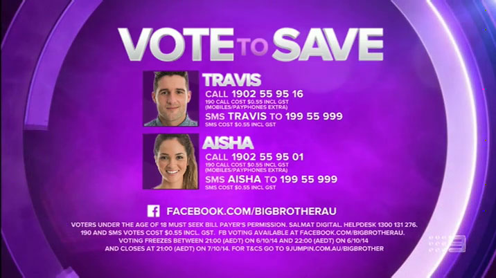 Travis and Aisha voting numbers